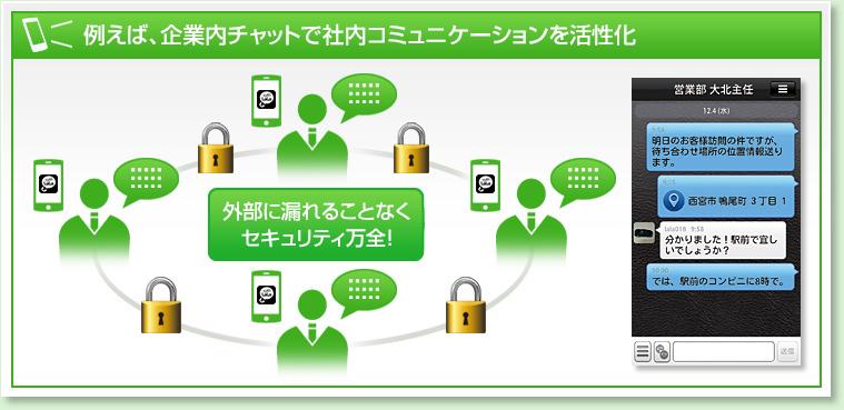 例えば、企業内チャットで社内コミュニケーションを活性化 外部に漏れることなく セキュリティ万全!