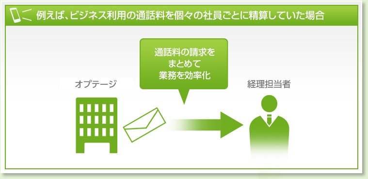 例えば、ビジネス利用の通話料を個々の社員ごとに精算していた場合 通話料の請求をまとめて業務を効率化